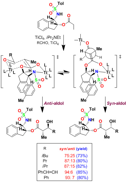 synthesis of cinnamaldehyde Propose a synthesis of trans-cinnamaldehyde using an aldol condensation give the iupac name of trans-cinnamaldahyde (2e)-3-phenylprop-2-enala 1-carboxaldehyde-3-phenyl-2-propene.